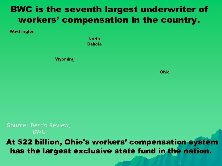 BWC is the seventh largest underwriter of workers' compensation in the country. Washington North
