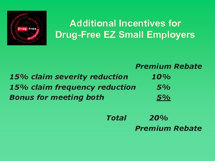 Additional Incentives for Drug-Free EZ Small Employers Premium Rebate 15% claim severity reduction 10%