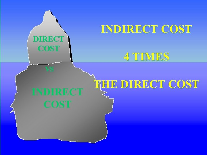 DIRECT COST INDIRECT COST 4 TIMES VS INDIRECT COST THE DIRECT COST