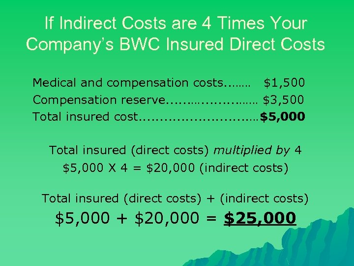 If Indirect Costs are 4 Times Your Company's BWC Insured Direct Costs Medical and
