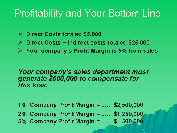 Profitability and Your Bottom Line Ø Direct Costs totaled $5, 000 Ø Direct Costs