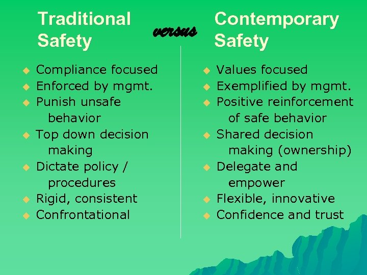 Traditional Safety u u u u Contemporary Safety versus Compliance focused Enforced by mgmt.