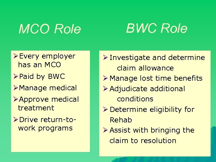 MCO Role ØEvery employer has an MCO ØPaid by BWC ØManage medical ØApprove medical