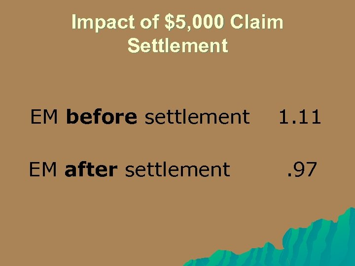 Impact of $5, 000 Claim Settlement EM before settlement EM after settlement 1. 11.
