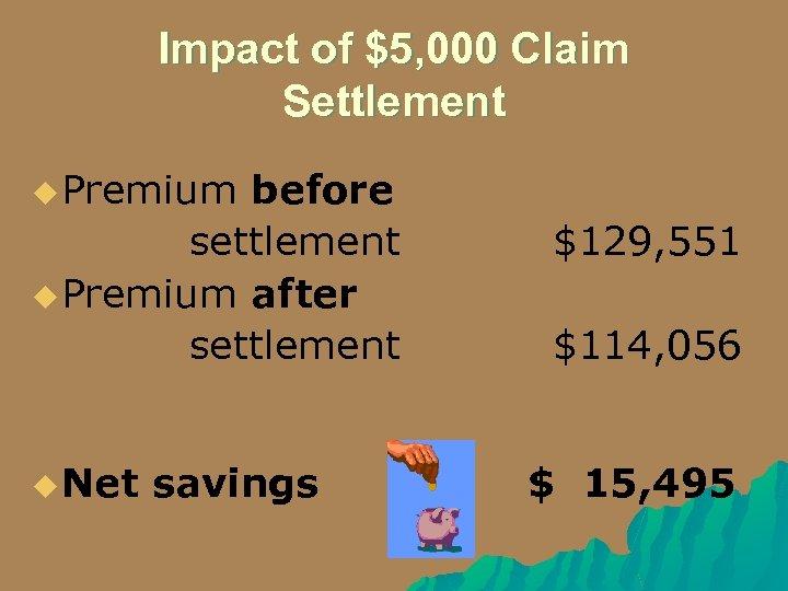 Impact of $5, 000 Claim Settlement u Premium before settlement u Premium after settlement