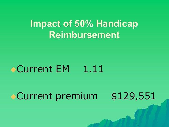 Impact of 50% Handicap Reimbursement u. Current EM 1. 11 u. Current premium $129,