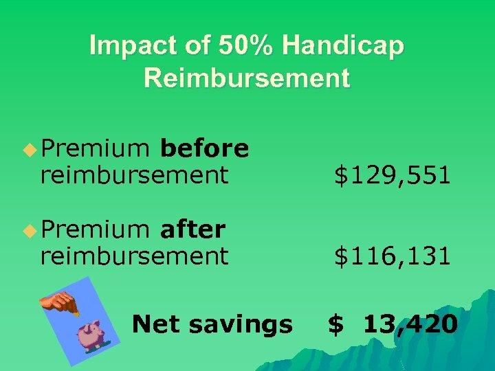 Impact of 50% Handicap Reimbursement u Premium before reimbursement u Premium after reimbursement Net