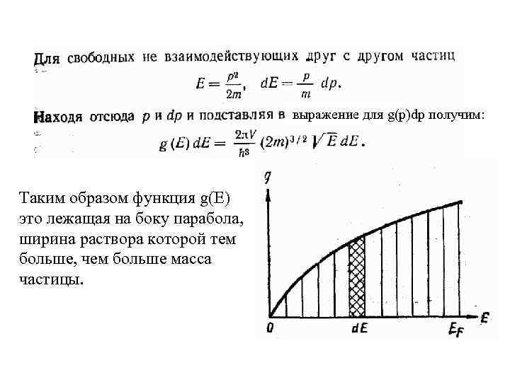 выражение для g(p)dp получим: Таким образом функция g(E) это лежащая на боку парабола, ширина