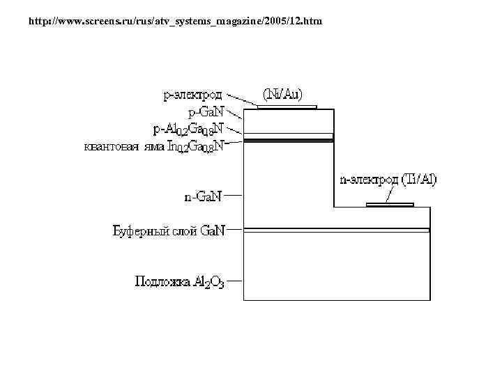 http: //www. screens. ru/rus/atv_systems_magazine/2005/12. htm