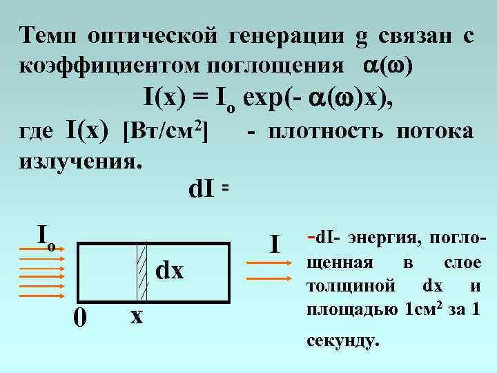Темп оптической генерации g связан с коэффициентом поглощения ( ) I(x) = Io exp(