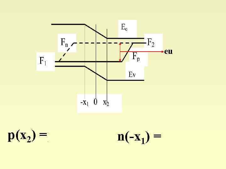 eu p(x 2) =pn exp( ) n( x 1) =np exp( )