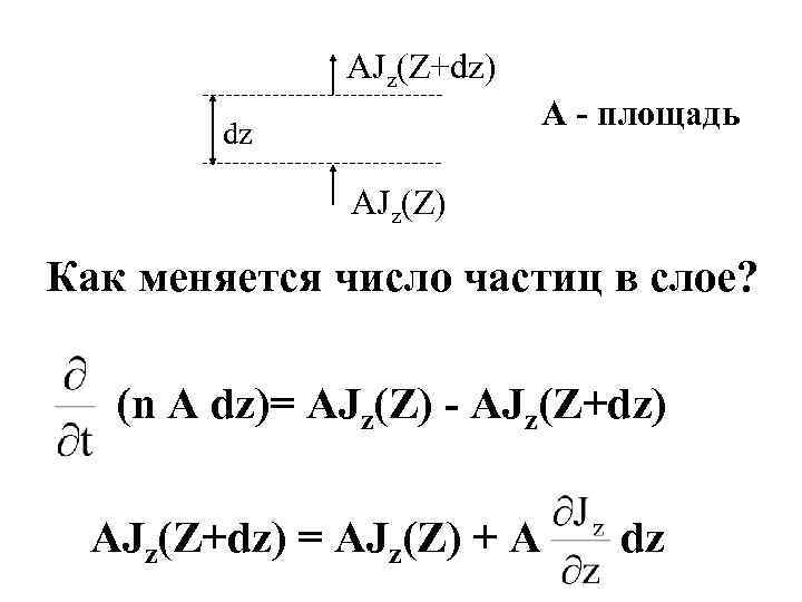 AJz(Z+dz) A площадь dz AJz(Z) Как меняется число частиц в слое? (n A