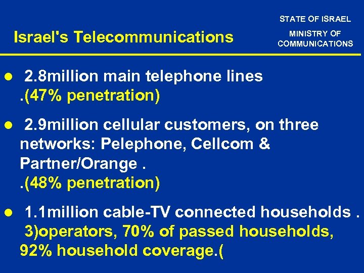 STATE OF ISRAEL Israel's Telecommunications MINISTRY OF COMMUNICATIONS l 2. 8 million main telephone