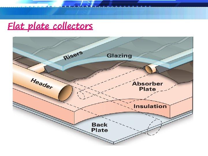 Flat plate collectors