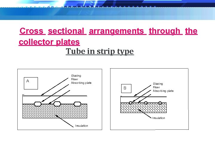 Cross sectional arrangements through the collector plates Tube in strip type A Glazing Riser