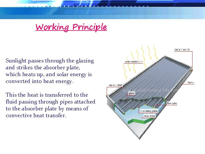 Working Principle Sunlight passes through the glazing and strikes the absorber plate, which heats