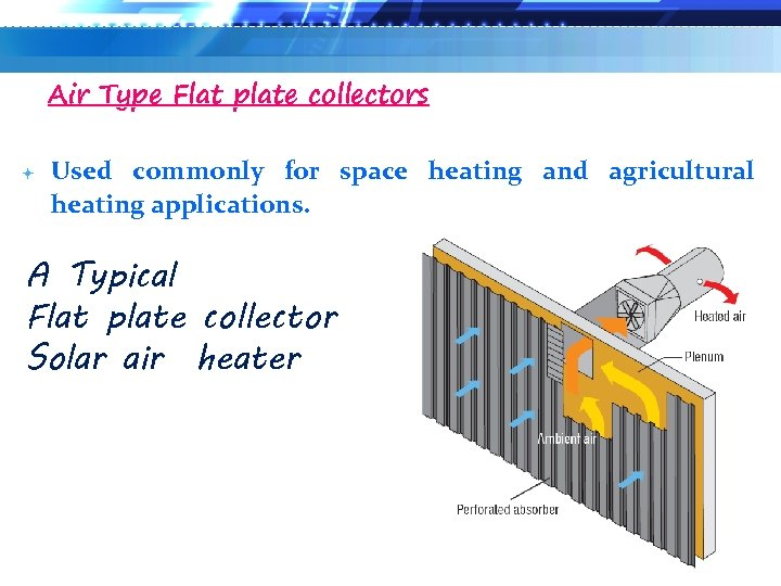 Air Type Flat plate collectors Used commonly for space heating and agricultural heating applications.