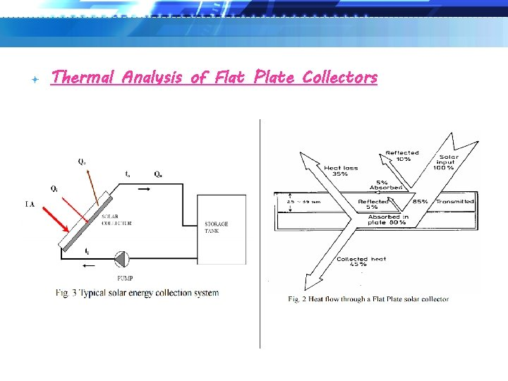 Thermal Analysis of Flat Plate Collectors