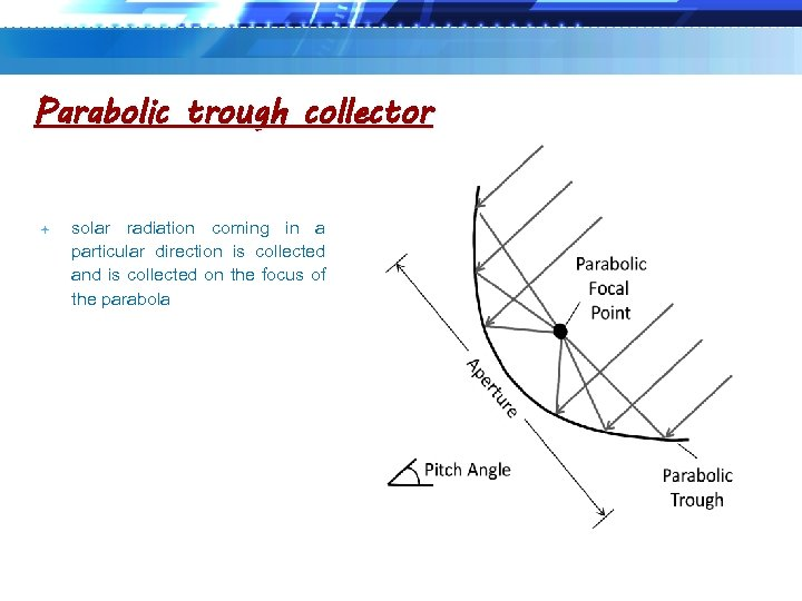Parabolic trough collector solar radiation coming in a particular direction is collected and is