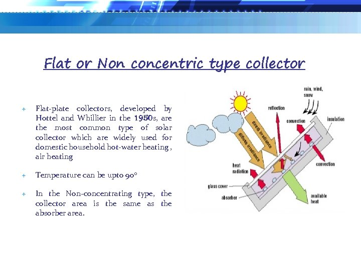 Flat or Non concentric type collector Flat-plate collectors, developed by Hottel and Whillier in