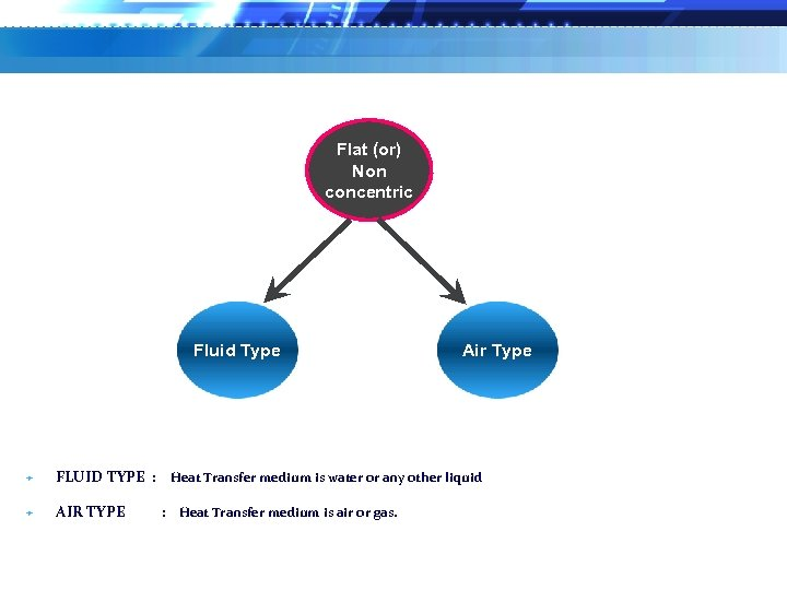 Flat (or) Non concentric Fluid Type Air Type FLUID TYPE : Heat Transfer medium