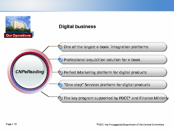 Digital business Our Operations One of the largest e-book integration platforms Professional acquisition solution