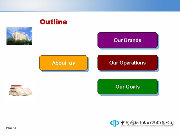 Outline Our Brands About us Our Operations Our Goals Page 2