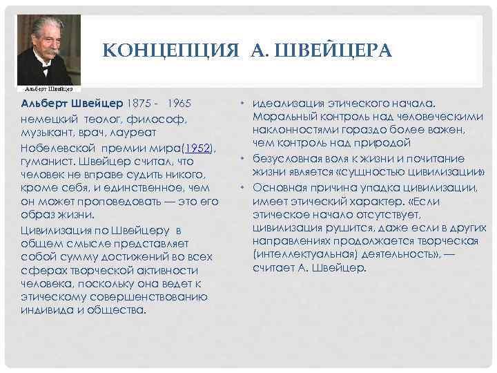КОНЦЕПЦИЯ А. ШВЕЙЦЕРА Альберт Швейцер 1875 - 1965 немецкий теолог, философ, музыкант, врач, лауреат