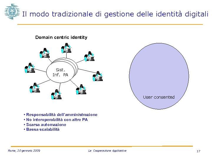 Il modo tradizionale di gestione delle identità digitali Domain centric identity Sist. Inf. Sist.
