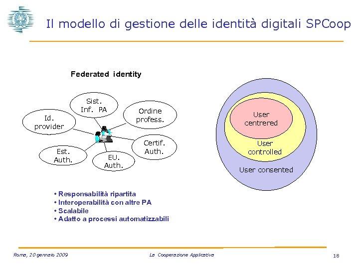 Il modello di gestione delle identità digitali SPCoop Federated identity Id. provider Est. Auth.