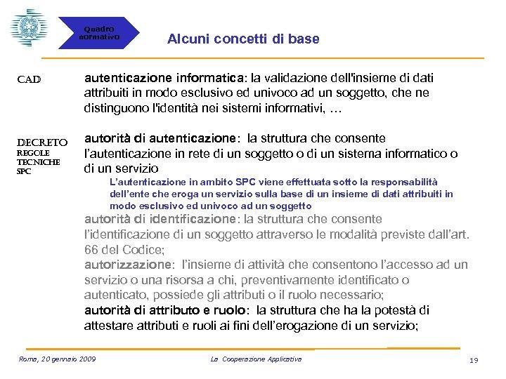 Quadro normativo c. AD Decreto regole tecniche SPc Alcuni concetti di base autenticazione informatica: