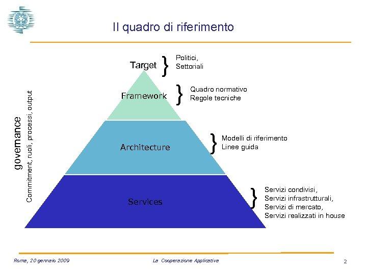 Il quadro di riferimento Commitment, ruoli, processi, output governance Target Roma, 20 gennaio 2009