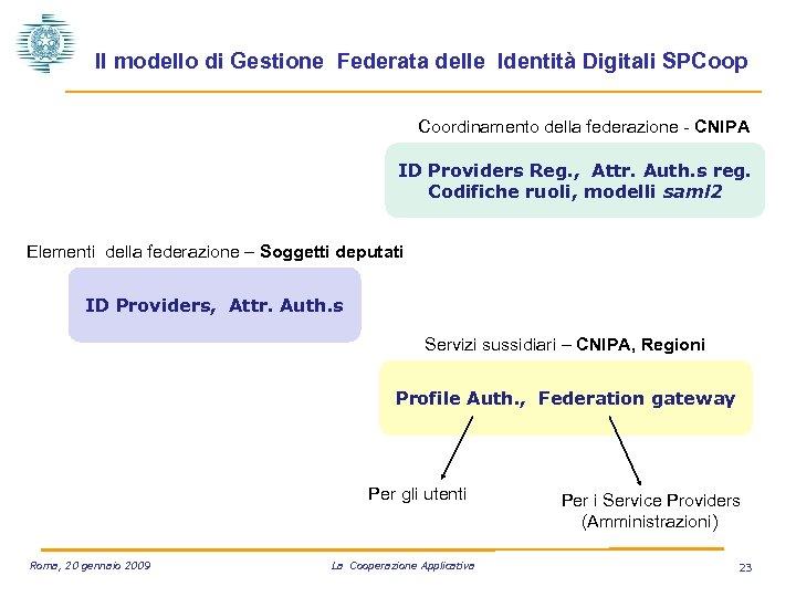 Il modello di Gestione Federata delle Identità Digitali SPCoop Coordinamento della federazione - CNIPA