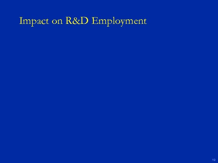 Impact on R&D Employment 19