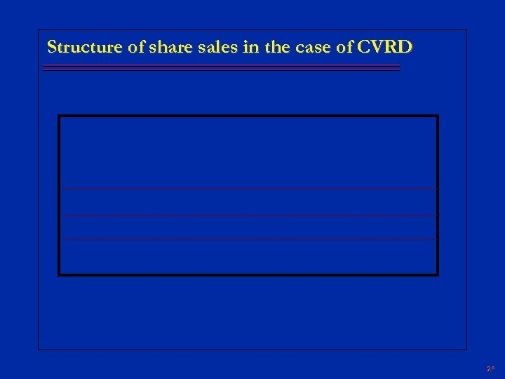 Structure of share sales in the case of CVRD 26 23