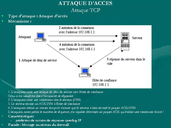 • • ATTAQUE D'ACCES Attaque TCP Type d'attaque : Attaque d'accès Mécanisme :