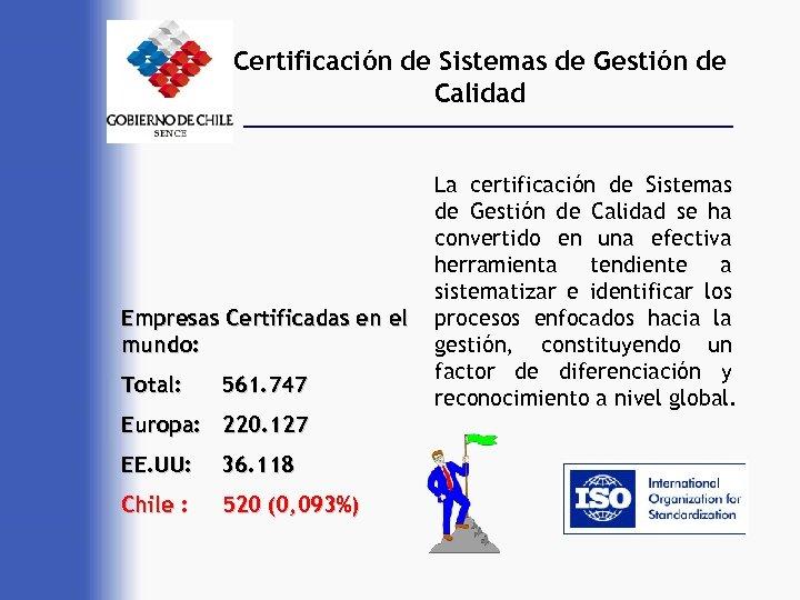 Certificación de Sistemas de Gestión de Calidad Empresas Certificadas en el mundo: Total: 561.