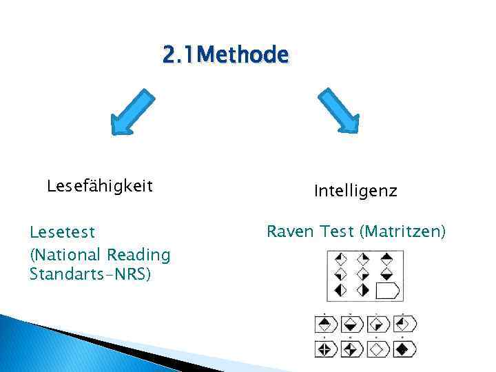 2. 1 Methode Lesefähigkeit Intelligenz Lesetest (National Reading Standarts-NRS) Raven Test (Matritzen)