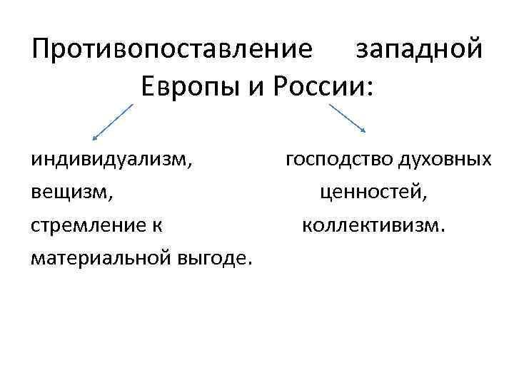 Противопоставление западной Европы и России: индивидуализм, господство духовных вещизм, ценностей, стремление к коллективизм. материальной