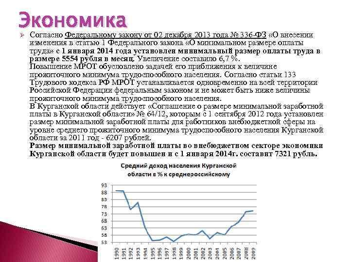 Экономика Согласно Федеральному закону от 02 декабря 2013 года № 336 -ФЗ «О внесении