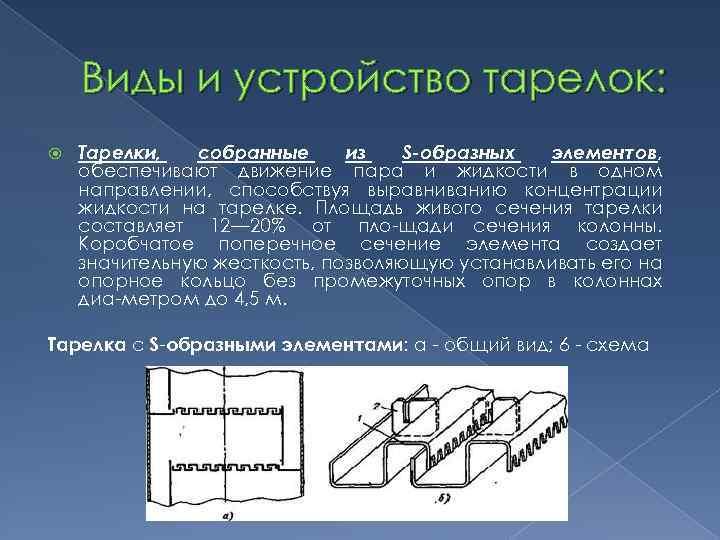 Виды и устройство тарелок: Тарелки, собранные из S-образных элементов, обеспечивают движение пара и жидкости