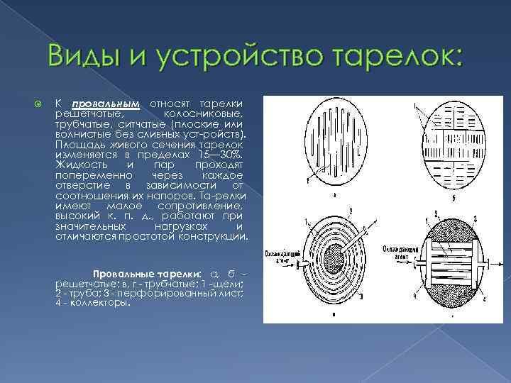 Виды и устройство тарелок: К провальным относят тарелки решетчатые, колосниковые, трубчатые, ситчатые (плоские или