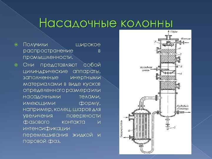 Насадочные колонны Получили широкое распространение в промышленности. Они представляют собой цилиндрические аппараты, заполненные инертными