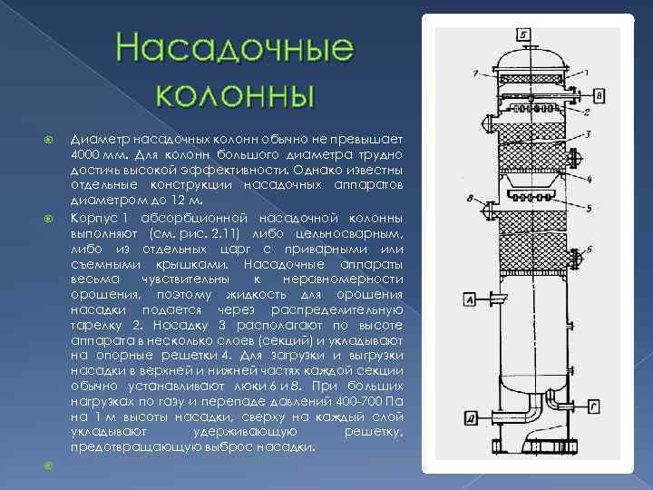 Насадочные колонны Диаметр насадочных колонн обычно не превышает 4000 мм. Для колонн большого диаметра