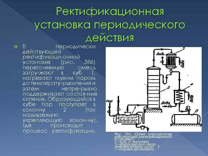 Ректификационная установка периодического действия В периодически действующей ректификаци онной установке (рис. 386) перегоняемую
