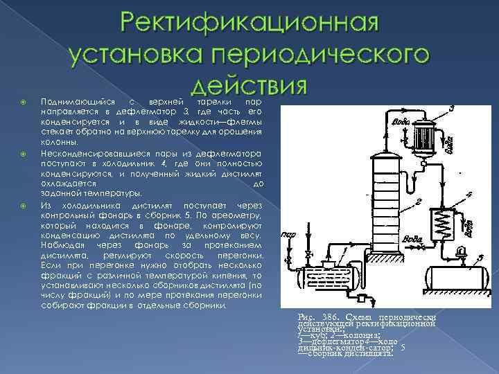 Ректификационная установка периодического действия Поднимающийся с верхней тарелки пар направляется в дефлегматор 3,