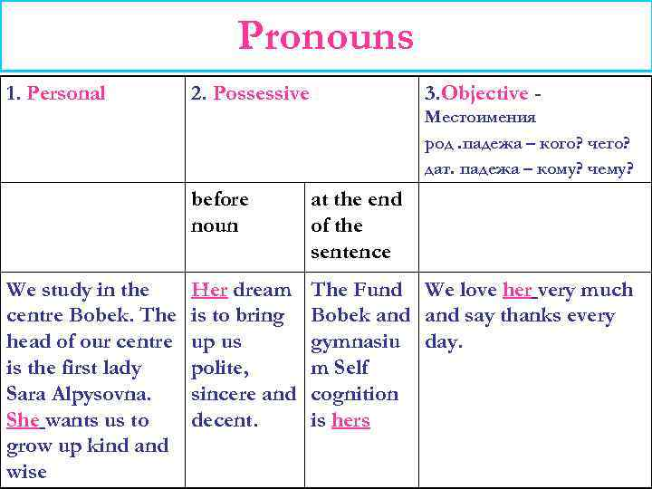 """using one as a pronoun in an essay I'm aware you're never supposed to use personal pronouns in a formal essay using the term """"our narrator"""" in please how is that any kind of personal pronoun."""