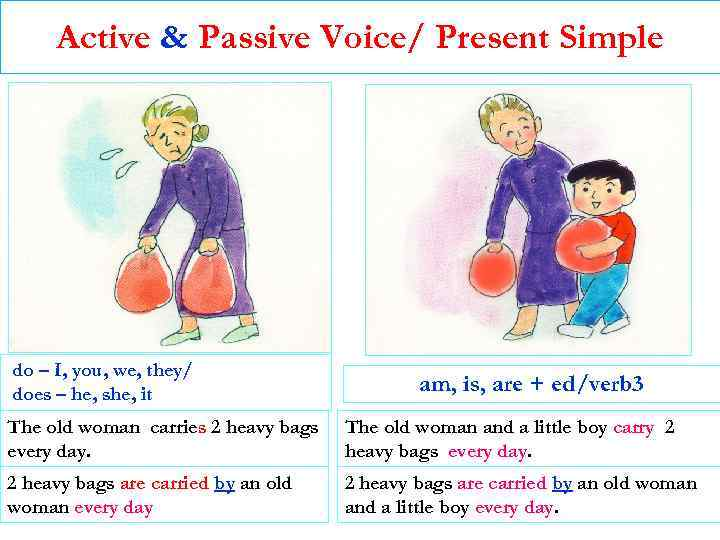 Active & Passive Voice/ Present Simple do – I, you, we, they/ does –