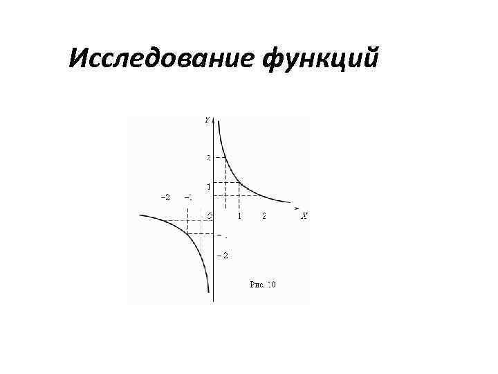 Исследование функций