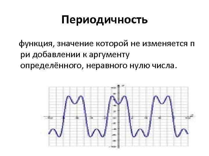 Периодичность функция, значение которой не изменяется п ри добавлении к аргументу определённого, неравного нулю